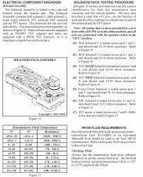 4r100 solenoid pack connector pinout please ford truck
