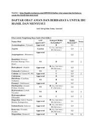 Daftar Obat Cataflam daftar obat yang aman bagi ibu rtt