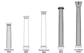 tuscan column thinglink
