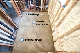 Concrete Floor Bathroom - slippery slopes reshaping our footprint