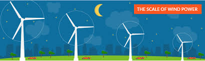 Small Wind Turbines For Home - solar power or wind power letsgosolar com
