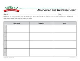 science a z observation vs inference grades 3 4 science unit