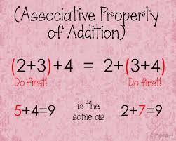 Worksheets Distributive Property Associative Property Worksheet Abitlikethis