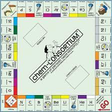 Periodic Table Project Ideas Periodic Table Board Game Ideas Periodic U0026 Diagrams Science