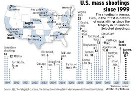 last 10 years of mass shooting in u s history facts
