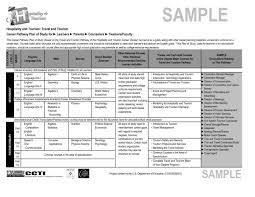 Event Planning Sheet Template Event Planning Calendar Template Beautiful Top Best Event Planner
