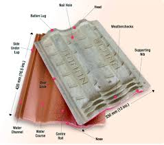 Cement Roof Tiles Bhakti Enterprise Roofing Tiles Wire Cut Hollow Clay Bricks