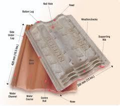 Concrete Roof Tile Manufacturers Bhakti Enterprise Roofing Tiles Wire Cut Hollow Clay Bricks