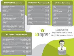 shape your world solidworks shortcuts quick reference guide