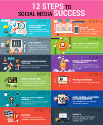 social media plan 12 steps to shape social media success social media is rapidly