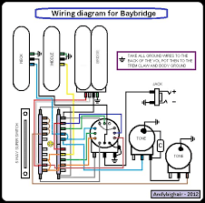 fender strat deluxe wiring schematic wiring diagram simonand