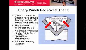 part 1 fundamentals of bending metal with press brakes webinar
