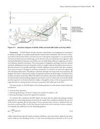 Oil Field Resume Chapter 4 Design Guidelines And Appraisal Of Research Results