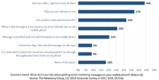 how early should i get to target on black friday the ultimate mobile email statistics overview
