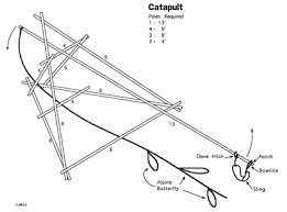 free plans to build a catapult be sieged