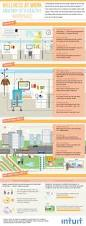 How To Organize Desk by How To Organize A Healthy Workplace Infographic
