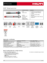 Correct Table Setting by Hilti Hst Ftm 2012 09 Concrete Strength Of Materials