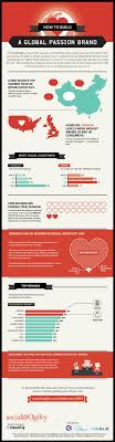cic si e social 24 best measurement analytics infographics images on
