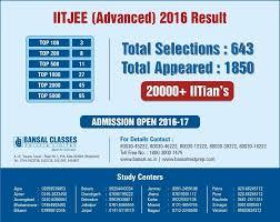 jee advanced 2016 result full jpg