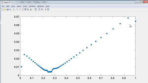 introduction to differential equations and the matlab ode suite