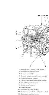Porsche Cayenne Years - 2004 porsche cayenne s one code crank code is p0349 camshaft rotor