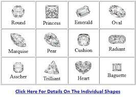 types of wedding ring cool wedding ring 2016 types of wedding ring shapes