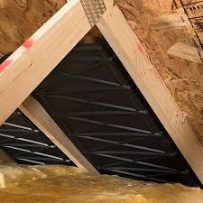 Ceiling Insulation Types by Install Insulation