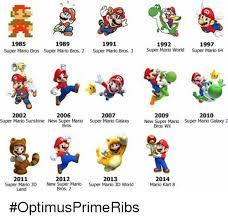 Mario Memes - 25 best memes about super mario 3d world mario super mario