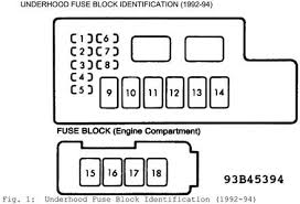 solved 1992 miata fuse diagram location of power window fixya