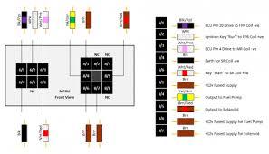 k series eu3 engine loom wiring diagram updated corrected