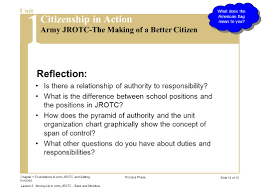 What Does A Flag Mean Energizer What Is Your Name And Rank Reflection Ppt Video