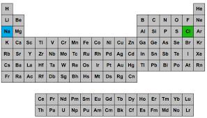 composition du sel de cuisine sel chlorure de sodium société chimique de