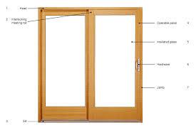 Patio Door Frames Glossary Of Windows Doors Terms Ashby Lumber