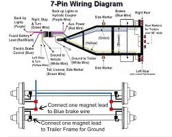 trailer wiring diagram 7 pin trailer wiring diagram 7 flat
