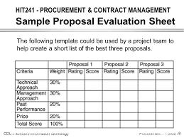 Contract Management Spreadsheet by Hit241 Procurement Contract Management Introduction Ppt