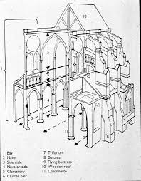 milan cathedral floor plan chartres cathedral google da ara gothic pinterest cathedrals