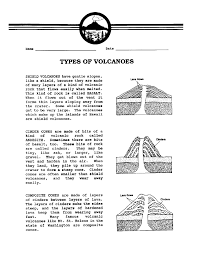 12 best images of types of volcanic eruptions worksheet types of