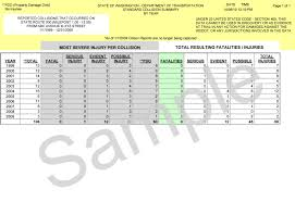 accident injury report form template wsdot crash data reports by request report by injury severity click image to enlarge