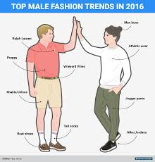 Popular Trends 2016 by What Teens Are Wearing In 2016 Business Insider
