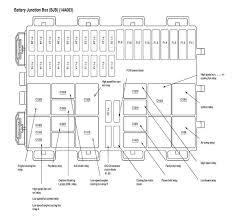 2006 Ford Fusion Fuse Box Diagram Also 1984 Jeep Cj7 Vacuum Diagrams Evo X Fuse Box Diagram 2008 Lancer Fuse Diagram Wiring Diagrams