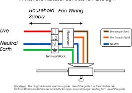 ceiling fan size in inches best ceiling fan sizes ceiling fans bulbs ceiling fans with light