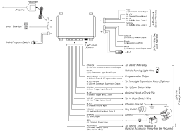 code alarm wiring diagram for hornet wiring diagrams