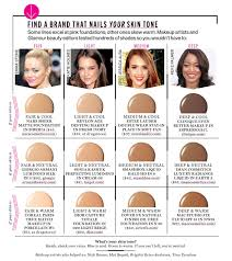 light medium skin tone the great skin tone challenge how to find your exact foundation