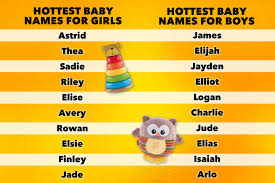 is yours on the list the trendiest baby names of 2016 so far