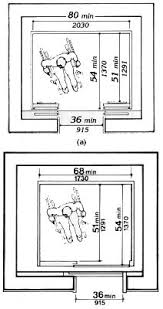 Handicap Vanity Height Ada Bathroom Sinks If You Use The Dimensions The Way It Is Shown