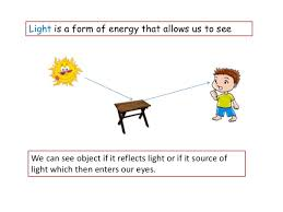 is light a form of energy science primary 6 energy