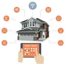 smart home solutions iot application development company iot development services