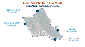 What Does It Cost To by What Does It Cost To Live Oceanfront On Oahu Locations