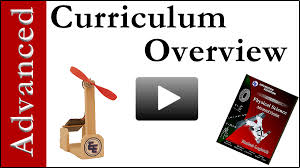 homeschool science curriculum and homeschooling science courses