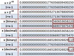 exle biography wikipedia numeric precision in microsoft excel wikipedia